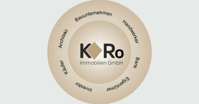 Logo KRo Immobilien mit Kompetenzen